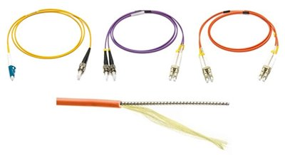 Camplex Multimode Simplex LC to LC Armored Patch Cable